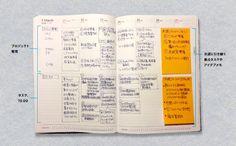 会社員時代の週間ノート手帳