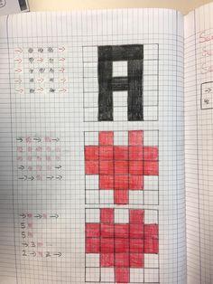 l'evento consiste nell'organizzare attività in unplugged per la realizzazione di lettere dell'alfabeto e numeri attraverso la pixel art.