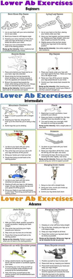 Effective Lower Abs Workouts :Perfect Form Control your movement through the entire exercise.