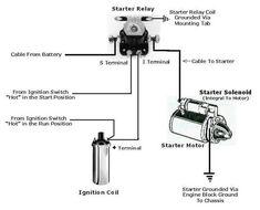 238 Best Ey Wiring Diagram images   Diagram, Electrical ...  Mustang Wiring Diagrams on 86 mustang suspension, 86 mustang firing order, 79 camaro wiring diagram, 86 mustang coil, 02 ford wiring diagram, 68 dart wiring diagram, 66 chevy ii wiring diagram, 86 mustang fuse box diagram, 76 nova wiring diagram, 67 coronet wiring diagram, 68 coronet wiring diagram, 70 vw wiring diagram, 72 240z wiring diagram, 86 mustang starter, 86 mustang radio, 86 mustang accessories, 86 mustang alternator, 86 mustang headlight, 76 camaro wiring diagram, 86 mustang door,