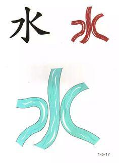 水 (shuǐ) water