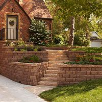 All About Retaining Walls.  For raised beds and terraced lawns.