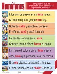 palabras que suenan igual pero se escriben de forma diferente ✿ #Spanish…