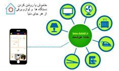 Instagram Photo Video, Profile, Photo And Video, Videos, User Profile