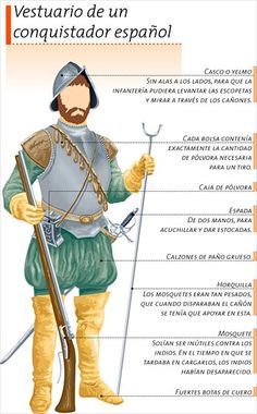 Atuendo y armas de un español.