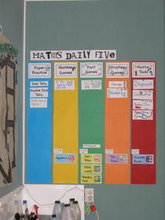 Daily 5 maths menu. Want to move into goals and strategies too.