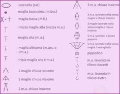 spiegazione_simboli_uncinetto Sunburst Granny Square, Knit Crochet, Knitting, Camilla, Lana, Fili, Tutorial Crochet, Hobby, Google