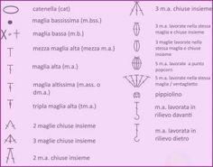 spiegazione_simboli_uncinetto