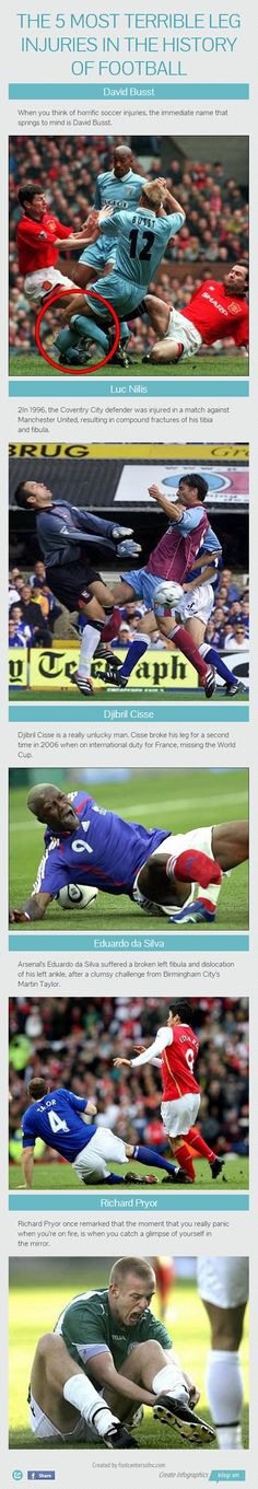 The 5 Most Terrible Leg Injuries in the History of Football   #infographic #Football #injuries