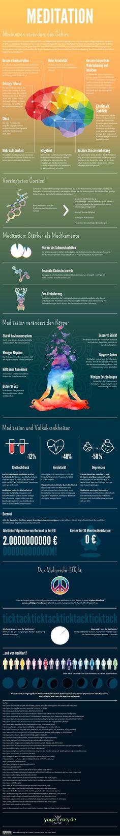 Infografik: Bewiesene Effekte von Meditation                                                                                                                                                                                 More