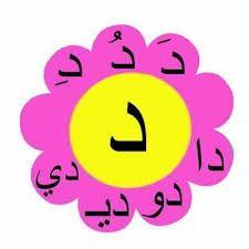 د حرف الدال حروف اللغة العربية Arabic Alphabet Letters Learn Arabic Alphabet Arabic Alphabet