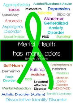 what color is mental illness ribbon - Google Search