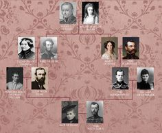 The shared lineage of Tsar Nicholas II & Princess Alix of Hesse   Princess Alix of Hesse and Nicholas II of Russia shared a common ancestor in great-grandmother, Wilhelmine of Baden.