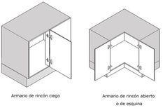 Muebles para el rincón de la cocina