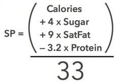 Weight Watchers Smart Points Calculator