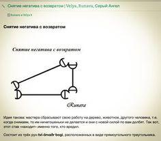 Снятие негатива с возвратом. #Velya #Runava #руны #runes