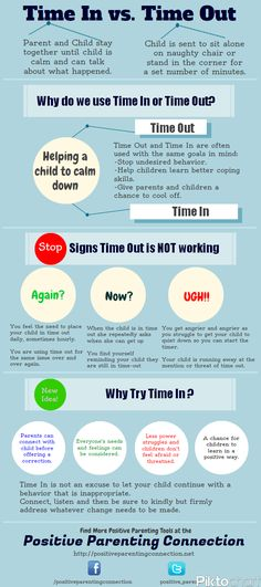 "Time In vs Time Out #Parenting Tool #Infographic - I've used ""Time In's"" with my son since the beginning."