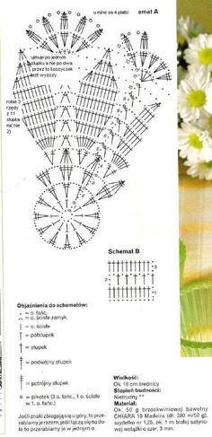 Koszyczki - Urszula Niziołek - Picasa Web Albums Crochet Doily Patterns, Crochet Mandala, Filet Crochet, Crochet Doilies, Vase Crochet, Thread Crochet, Doily Art, Resin Crafts, Diy Crafts