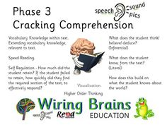 11 Speed Reading, Self Regulation, Comprehension, Spelling, Vocabulary, Fails, Texts, Stage, Knowledge