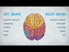 The Dyslexic Brain: Must-See Video