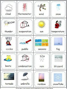 FREE weather word cards for science teaching, alphabetizing, syllable sorts, etc.