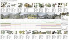 Towards a Sustainable Landscape Change: Santiago Valley-Piedmont System | Resilient cities | SymbioticCity
