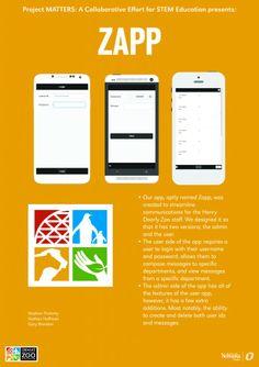 dc42b96feca Project Matters  Zoo App Zapp
