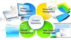 Document Management Service - Docusaver provides online document management system in New Zealand and delivers any document, anywhere and anytime. Document Management System, Management Company, Enterprise Content Management, Technology Infrastructure, Network Monitor, Web Design Packages, Website Services, Information And Communications Technology, Website Design Company