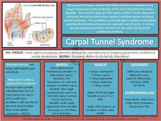 Oils for carpal tunnel relief