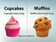 Facts About Foods - Cupcake Vs Muffins English Idioms, English Phrases, Learn English Words, English Writing, English Study, English Lessons, English Grammar, English Language Learning, Teaching English