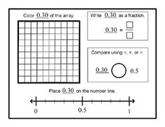 Entry Task: 37 printable pages in which students create a visual representation, write decimals as fraction, compare decimals, and represent decimals on a number line. Teaching Fractions, Math Fractions, Teaching Math, Multiplication, Math Strategies, Math Resources, Science Experience, Fifth Grade Math, Math School