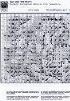 "(1) Gallery.ru / KIM-2 - Альбом ""PIVONKA 3"""