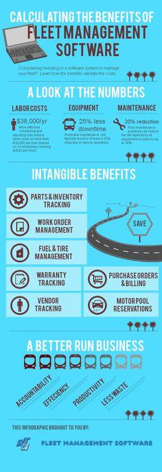 Calculating the Benefits of Fleet Management Software