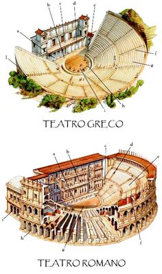 Ancient Greek Architecture, Roman Architecture, Historical Architecture, Ancient Rome, Ancient Greece, Ancient History, Roman History, Art History, Empire Romain