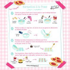 Recette : Le quatre heure préféré des enfants : les barquettes à la fraise faites maison !