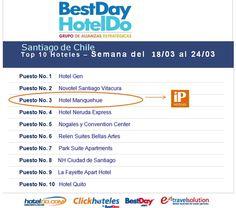 iP Hoteles - Ranking de Hoteldo - Santiago de Chile - Hotel Maquehue - Semana 18 al 24-03