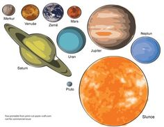 Solar system clipart for kids free printable clipartfest - Clipartix Solar System Clipart, Solar System Images, Solar System Worksheets, Solar System Activities, Solar System Crafts, Solar System Room, Solar System Mobile, Solar System Exploration, Solar System Poster