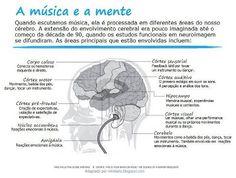 Música e mente