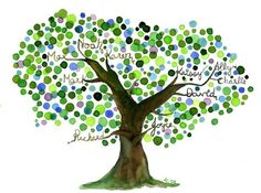 Custom Family Tree Watercolor Painting by jellybeans on Etsy, $70.00