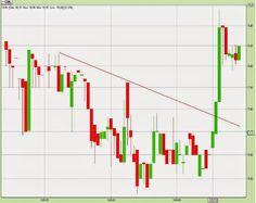TRENDPAG  : Niedawny debiutant giełdowy CDRL planuje otworzyć ...