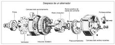 Altenador, Descripción y características de sus componentes