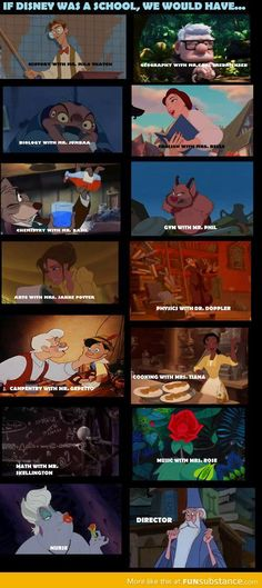 Disney education