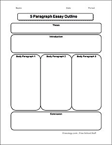 Thematic essay outline graphic organizer