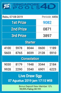 Live draw sgp 2020