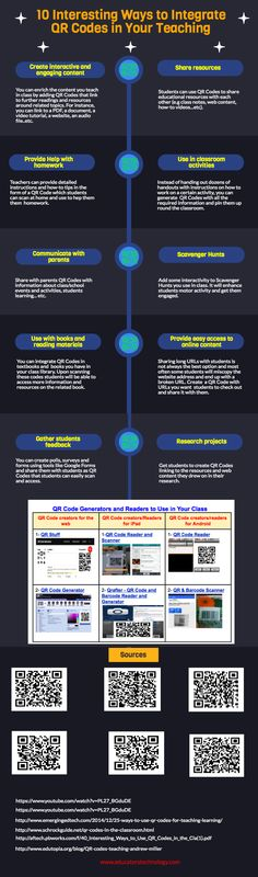 10 Interesting Ways to Integrate QR Codes in Your Teaching (Infographic)