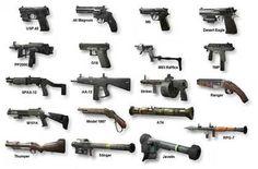 NY: Remesas a dominicanos para comprar armas de fuego