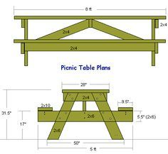 Picnic Table Plans Octagon Picnic Table Free And Easy DIY - 8 ft picnic table kits