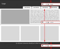 great advice on how to organise your photoshop layers for web site design