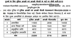 UP Police Male Recruitment 2016 for 29000 thousands posts Apply Online Only