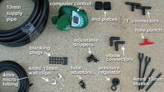 components for system